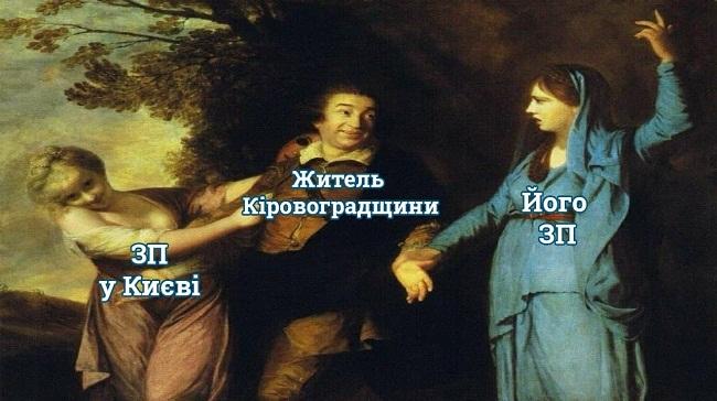У серпні на Кіровоградщині була чи не найменша середня зарплата